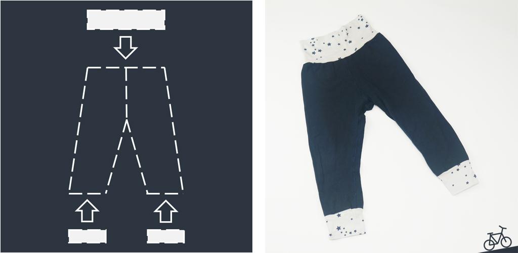 Hier siehst du eine weitere schematische Darstellung und die fertige Hose: blauer Stoff und weiße Bündchen mit Sternchen.